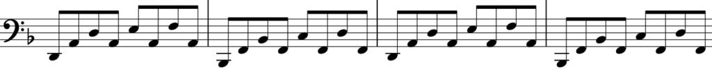 jak akompaniować lewą ręką na pianinie